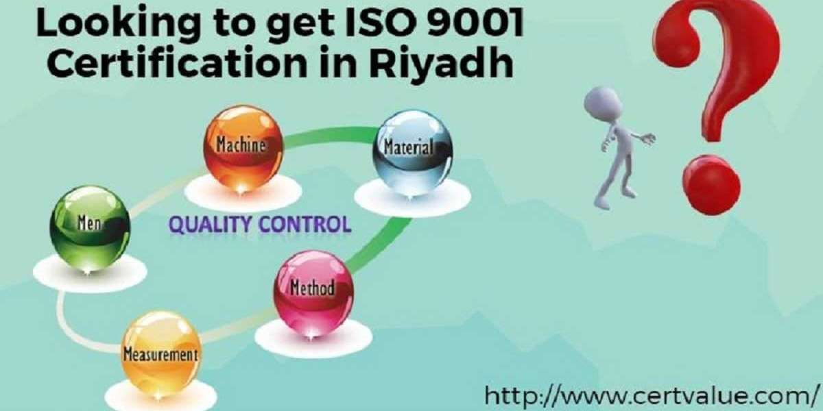 6 Stages of ISO 9001 Certification in Qatar